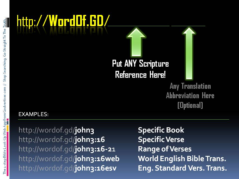 wordofgd-how-to