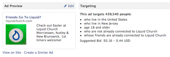 Facebook Advertising for Easter Demographic Targeting